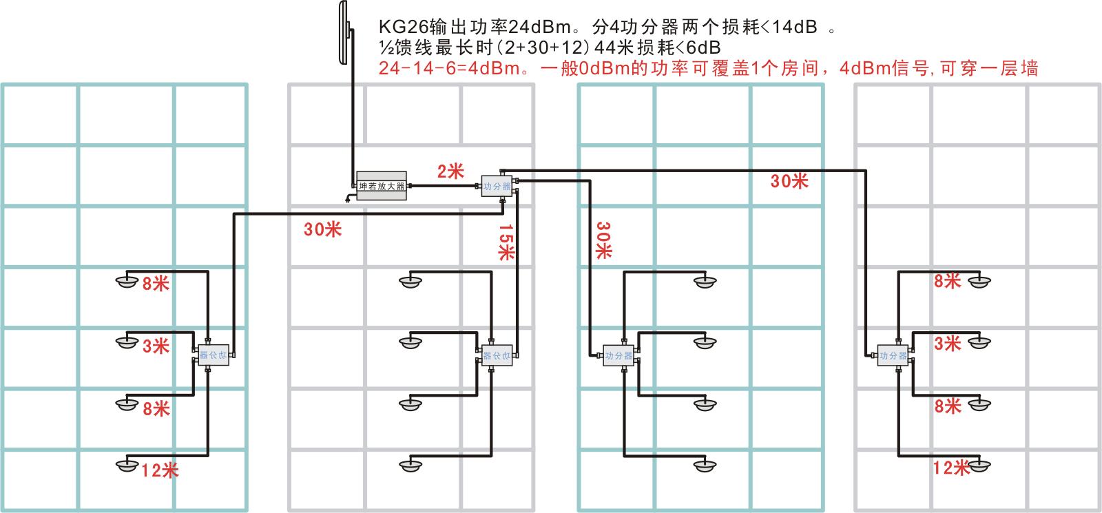 手机信号放大器KG26安装图
