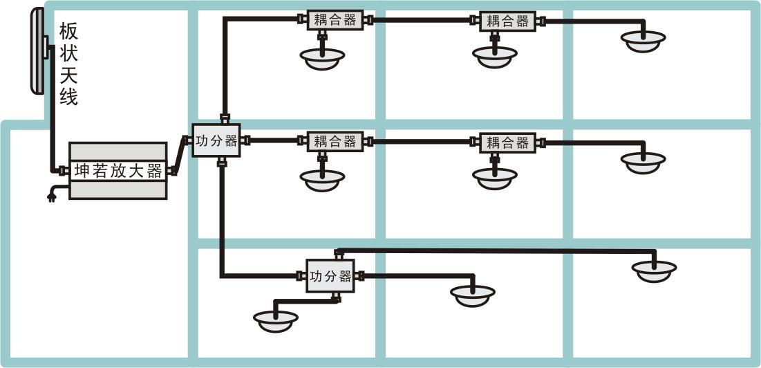 电子元器件 集成电路/ic 移动 联通手机信号放大器 手机增强器 图集