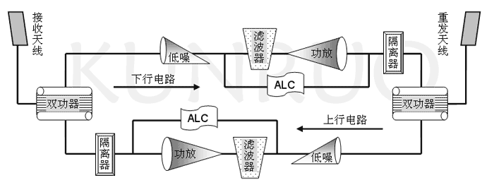 KG26原理图